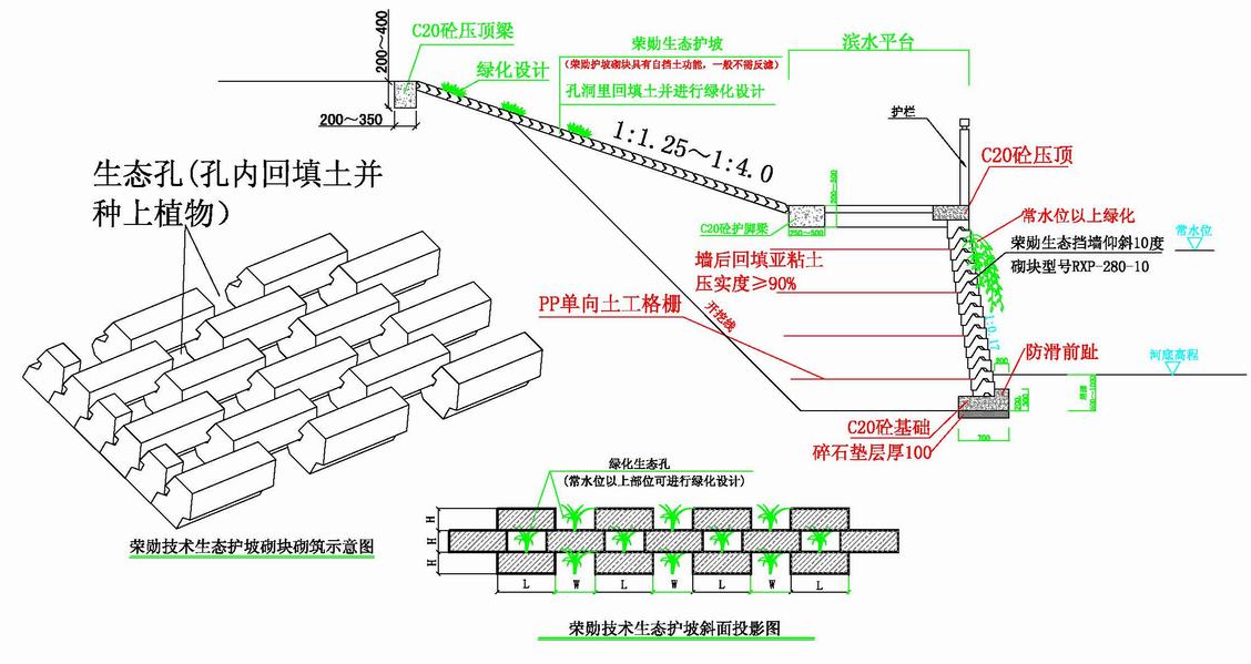 生态护坡结构设计图